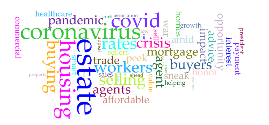 Most Commonly Used Words By Real Estate Platforms