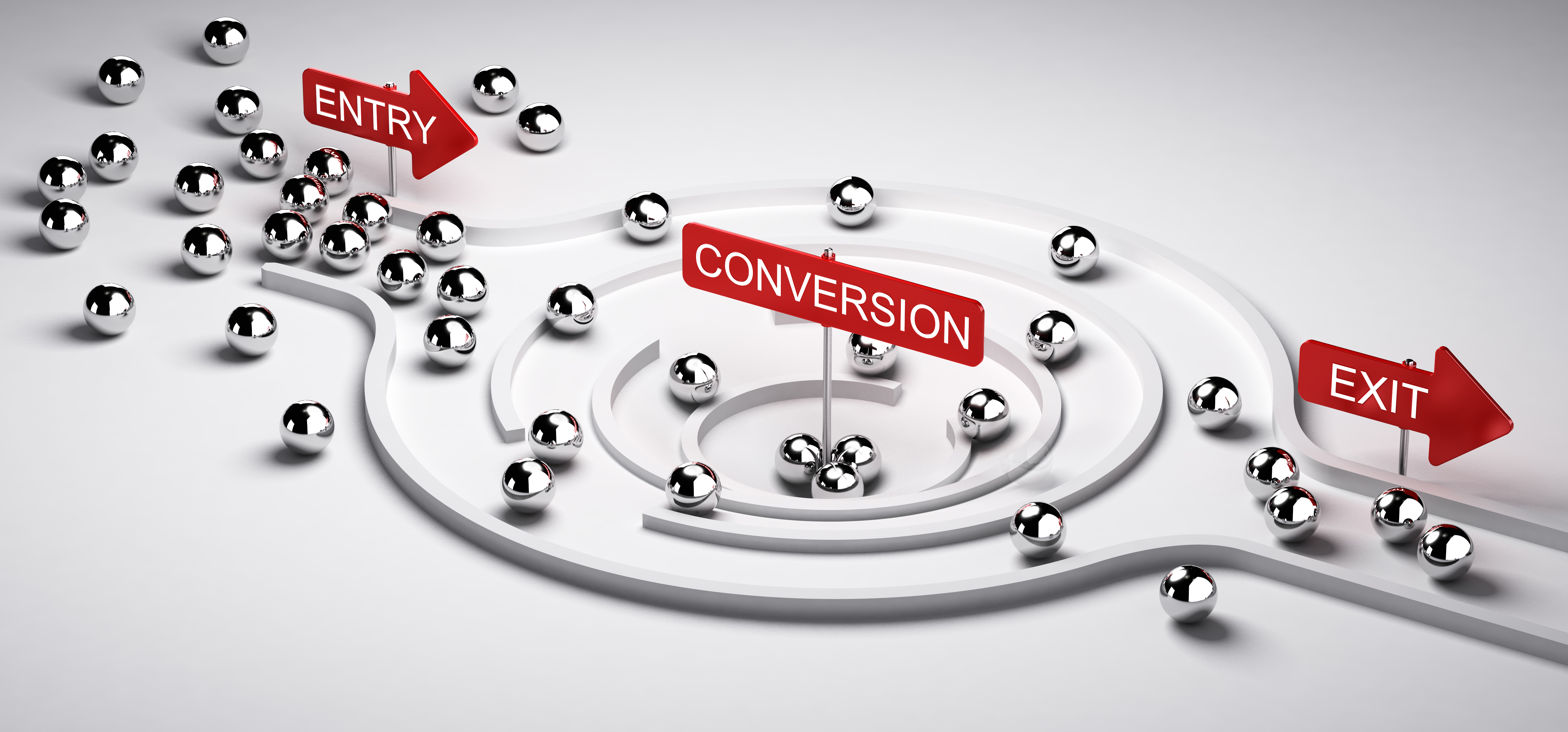 Landing Page Optimization to Maximize Conversions Report